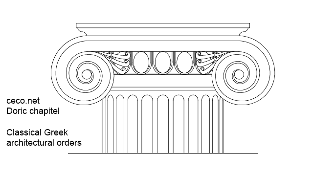Ionic chapitel - classical greek architectural orders in Architecture - Ceco.NET free autocad drawings