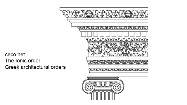 autocad drawing Ionic order - ancient greek architectural orders in Architecture
