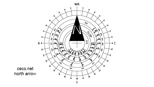 autocad drawing north arrow 15 compass rose in Symbols Signs Signals, North Arrows