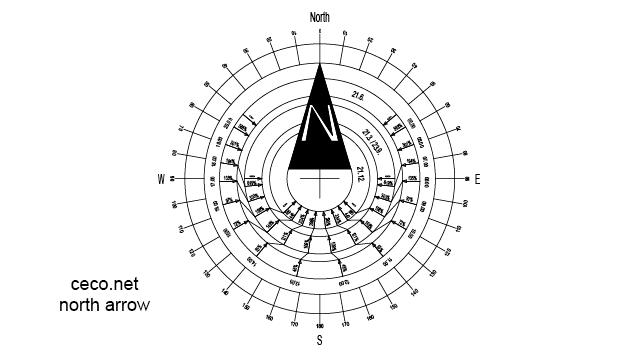 north arrow 15 in Symbols / North Arrows - Ceco.NET free autocad drawings